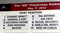 2014 Preakness Draw Day